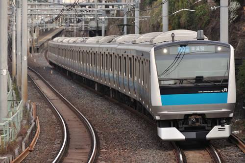 今日の一枚「京浜東北線」